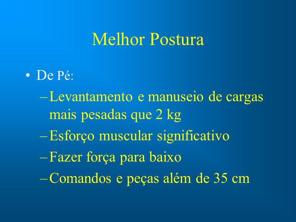 Melhor Postura De Pé: Levantamento e manuseio de cargas mais pesadas que 2 kg. Esforço muscular significativo.
