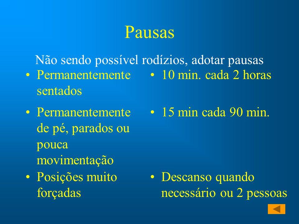 Não sendo possível rodízios, adotar pausas