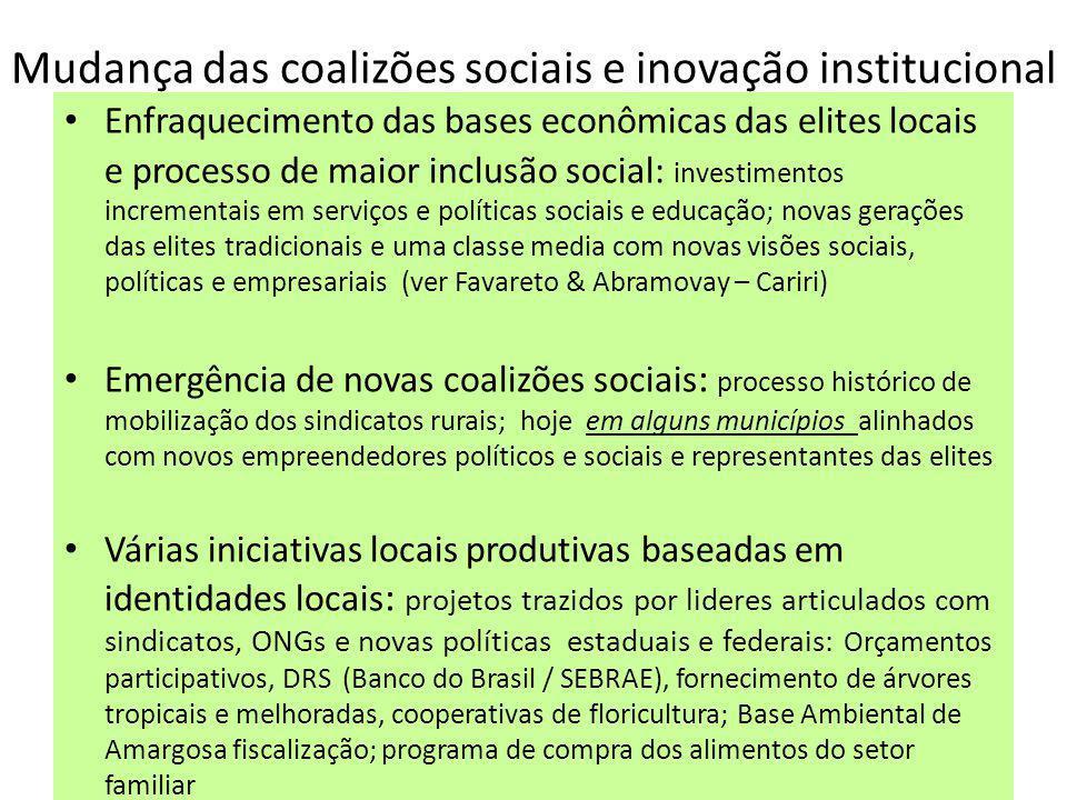 Mudança das coalizões sociais e inovação institucional