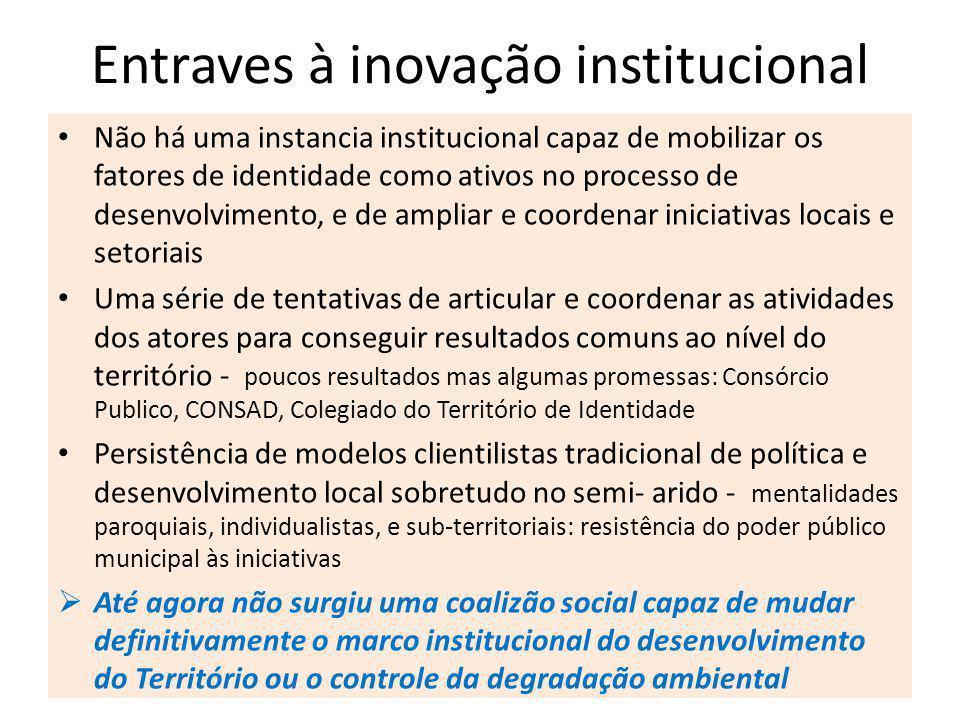 Entraves à inovação institucional