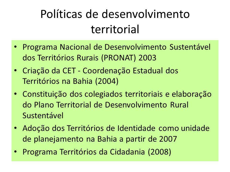 Políticas de desenvolvimento territorial