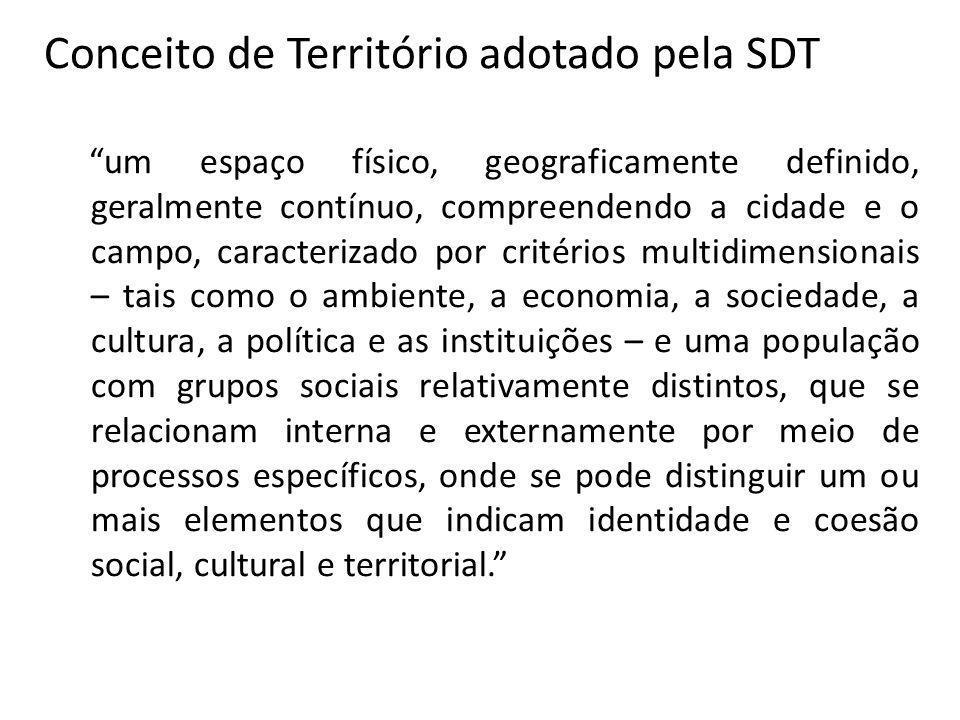 Conceito de Território adotado pela SDT