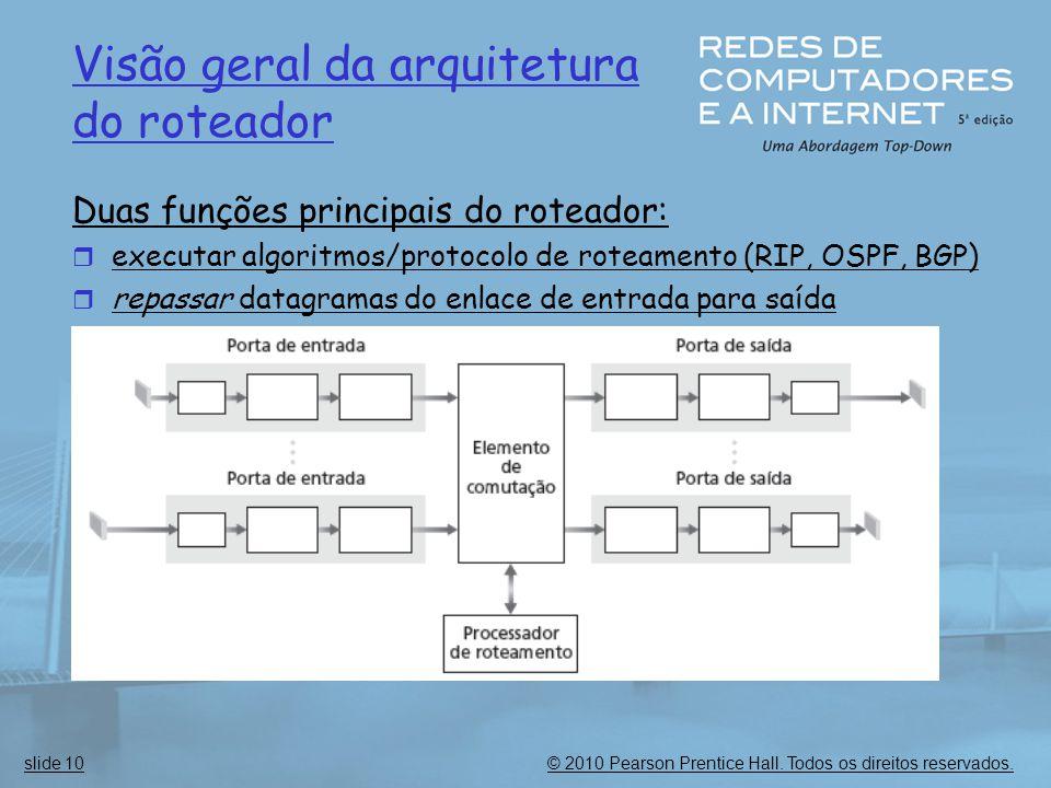Visão geral da arquitetura do roteador