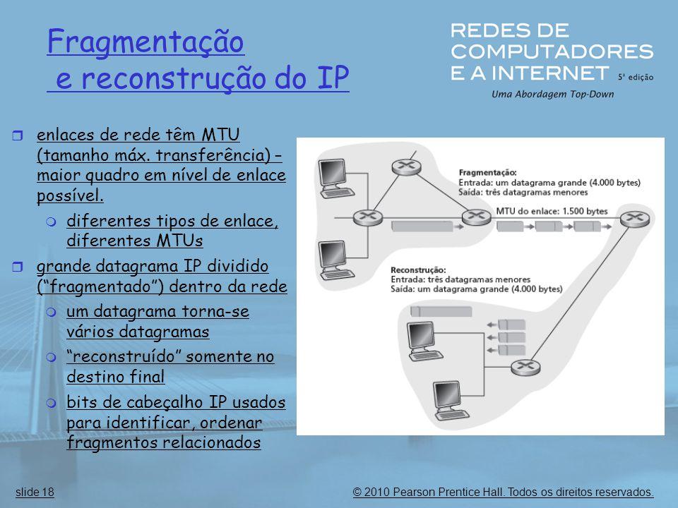 Fragmentação e reconstrução do IP
