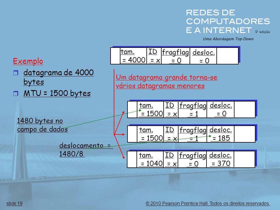 Exemplo datagrama de 4000 bytes MTU = 1500 bytes ID = x desloc. = 0