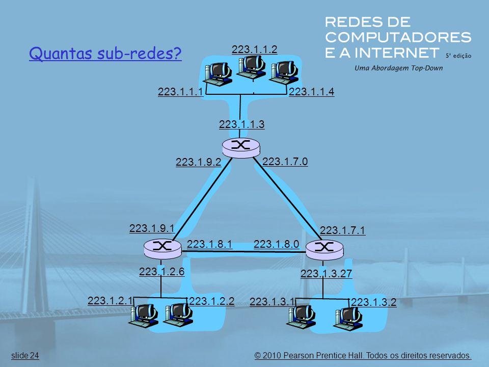 Quantas sub-redes 223.1.1.2. 223.1.1.1. 223.1.1.4. 223.1.1.3. 223.1.9.2. 223.1.7.0. 223.1.9.1.