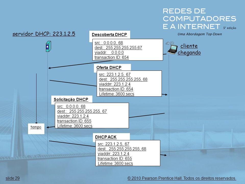 servidor DHCP: 223.1.2.5 cliente chegando 29 Descoberta DHCP