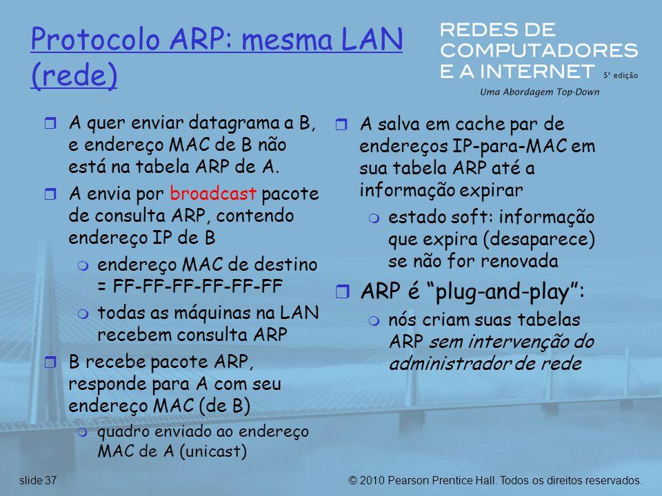 Protocolo ARP: mesma LAN (rede)