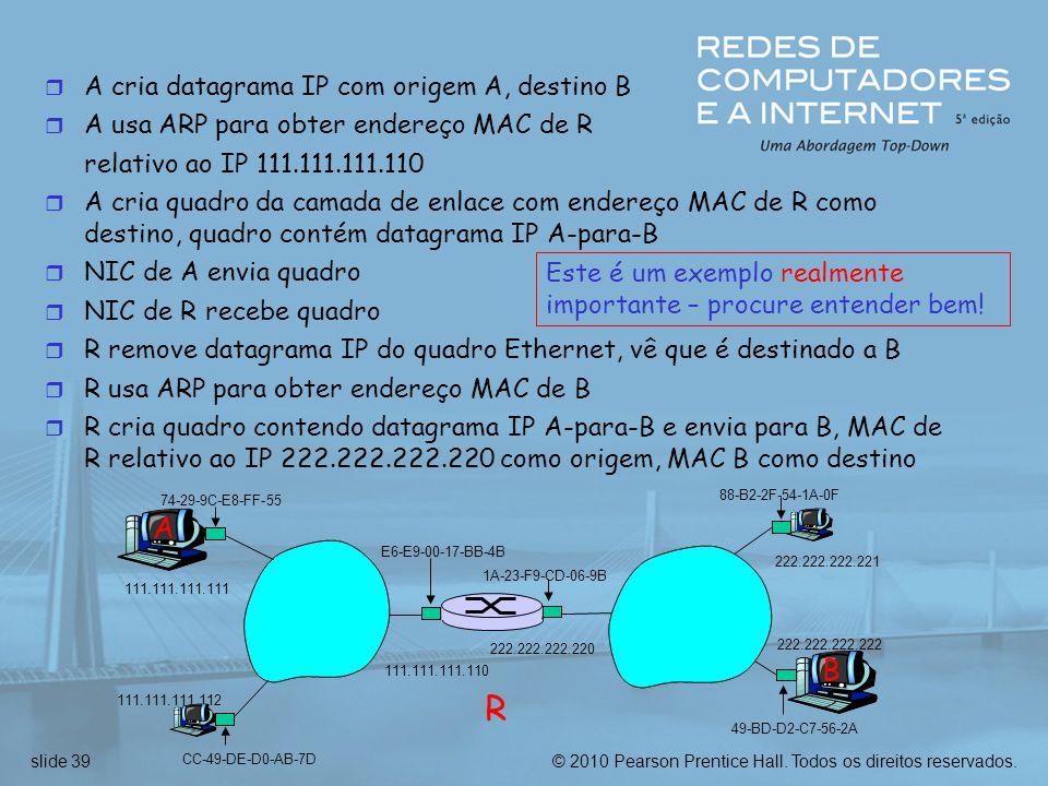 R A B A cria datagrama IP com origem A, destino B