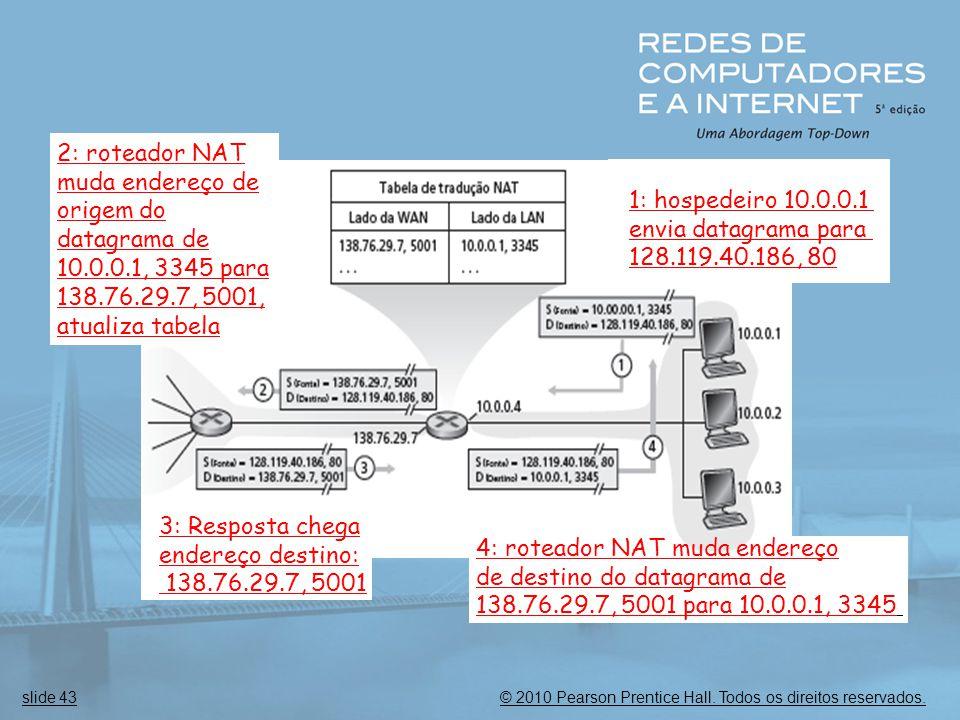 2: roteador NAT muda endereço de origem do datagrama de