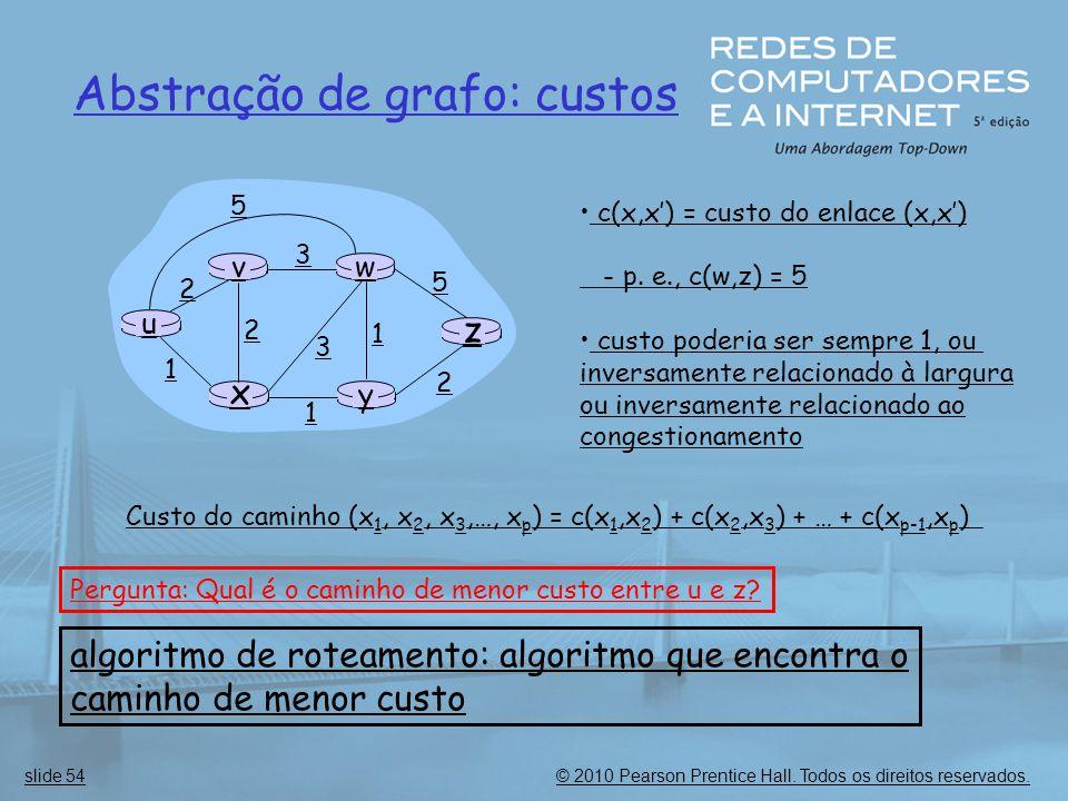 Abstração de grafo: custos