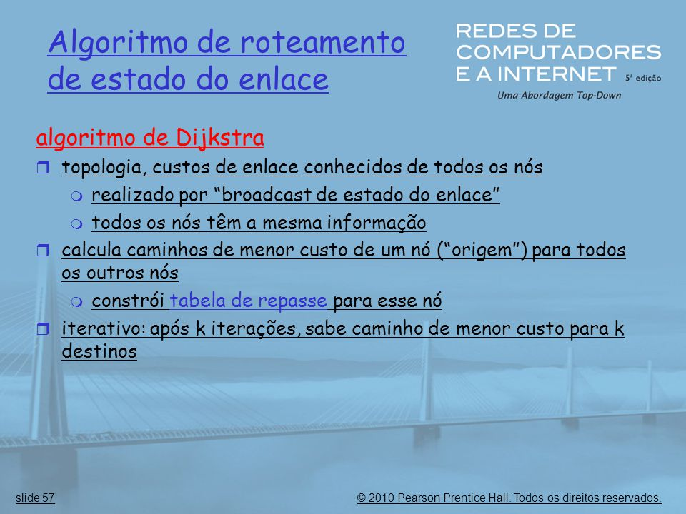 Algoritmo de roteamento de estado do enlace