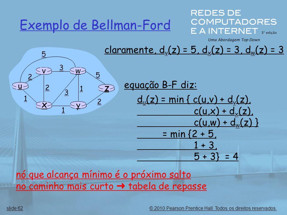 Exemplo de Bellman-Ford