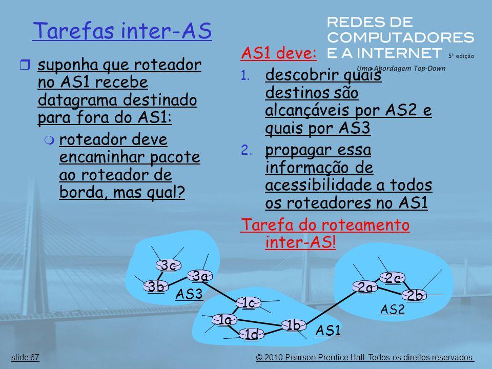 Tarefas inter-AS AS1 deve:
