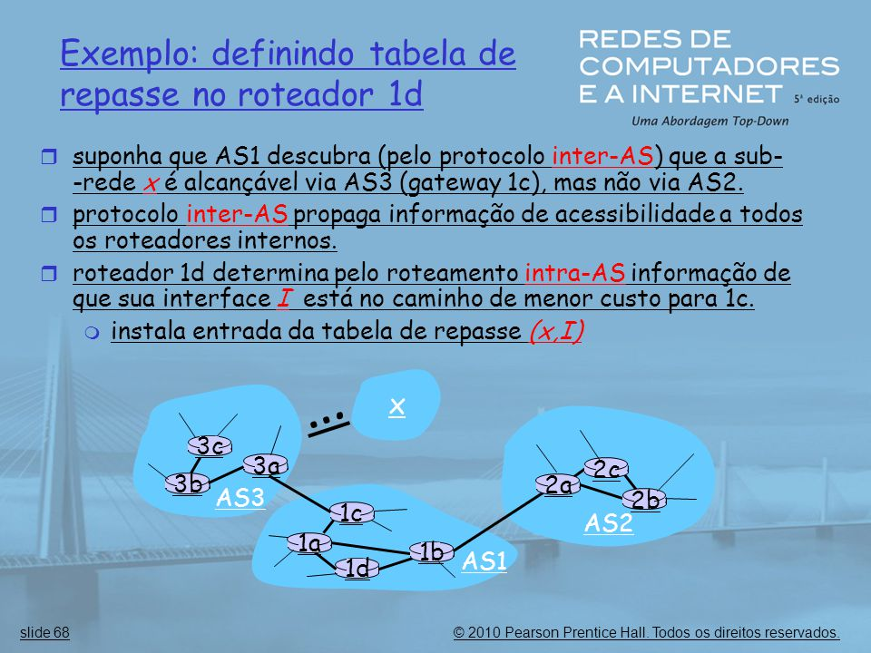 … Exemplo: definindo tabela de repasse no roteador 1d x