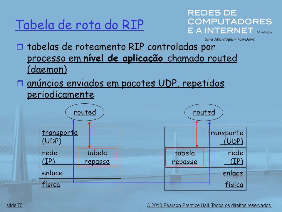 Tabela de rota do RIP tabelas de roteamento RIP controladas por processo em nível de aplicação chamado routed (daemon)