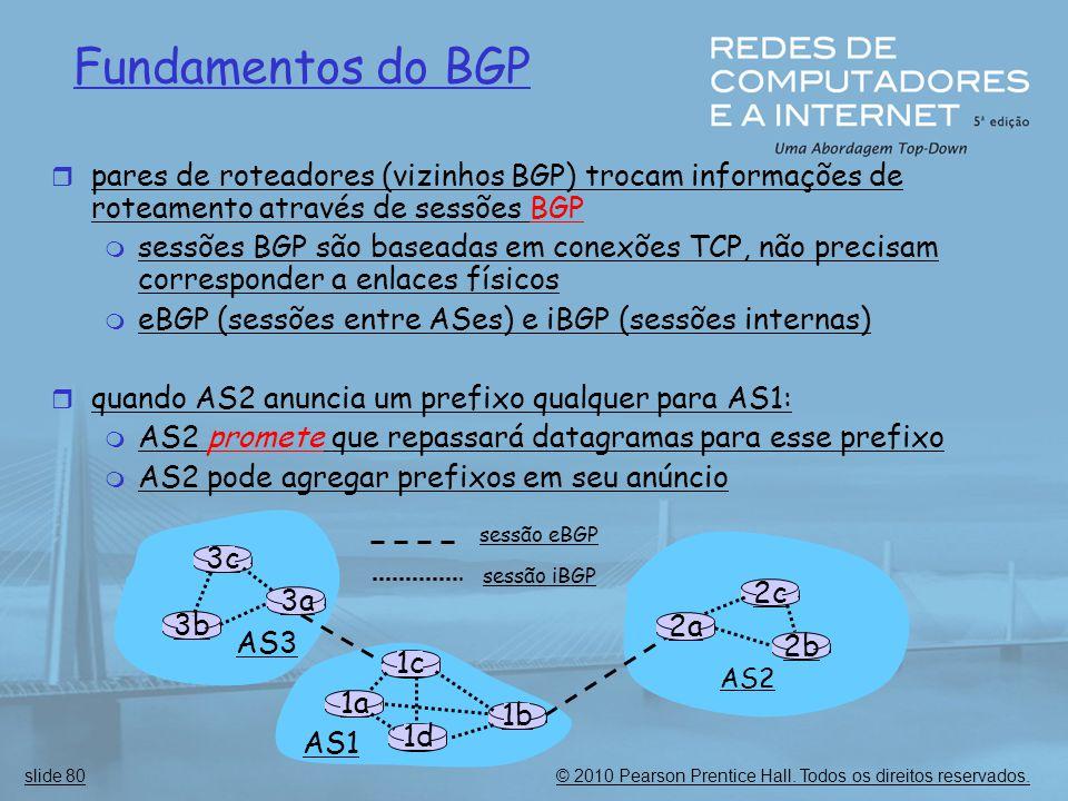 Fundamentos do BGP pares de roteadores (vizinhos BGP) trocam informações de roteamento através de sessões BGP.