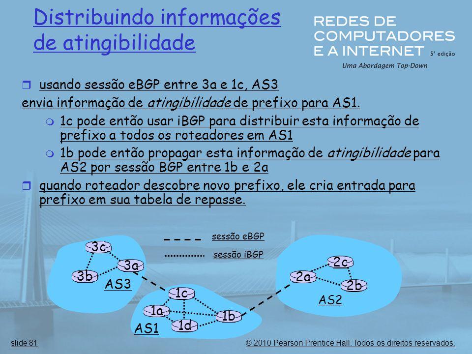 Distribuindo informações de atingibilidade