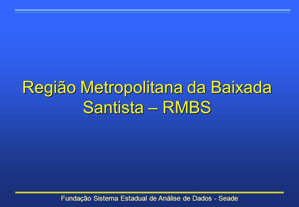 Região Metropolitana da Baixada Santista – RMBS