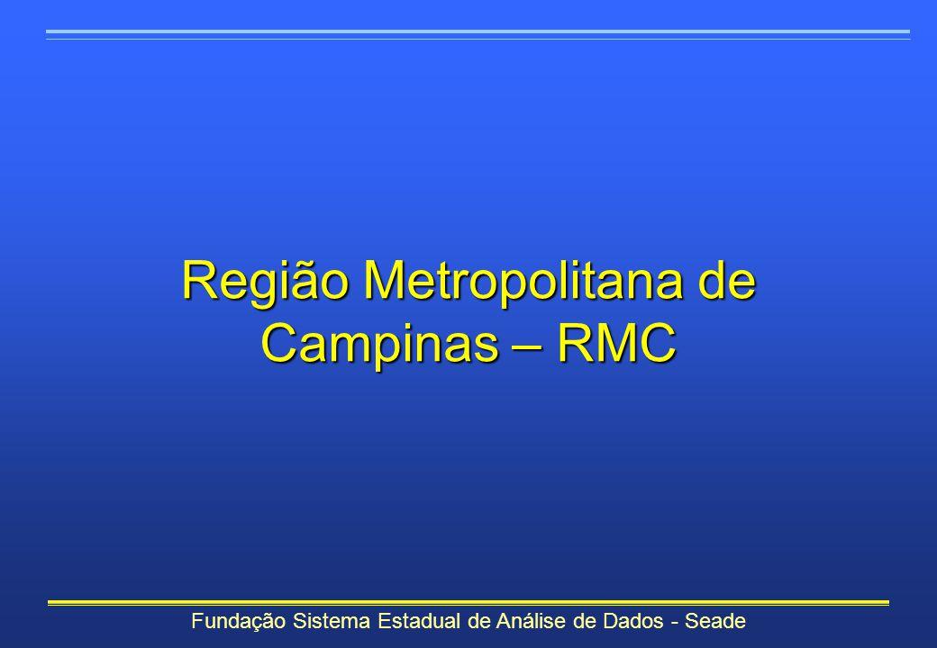 Região Metropolitana de Campinas – RMC