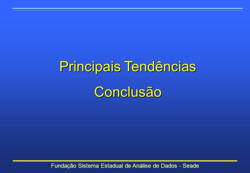 Principais Tendências Conclusão