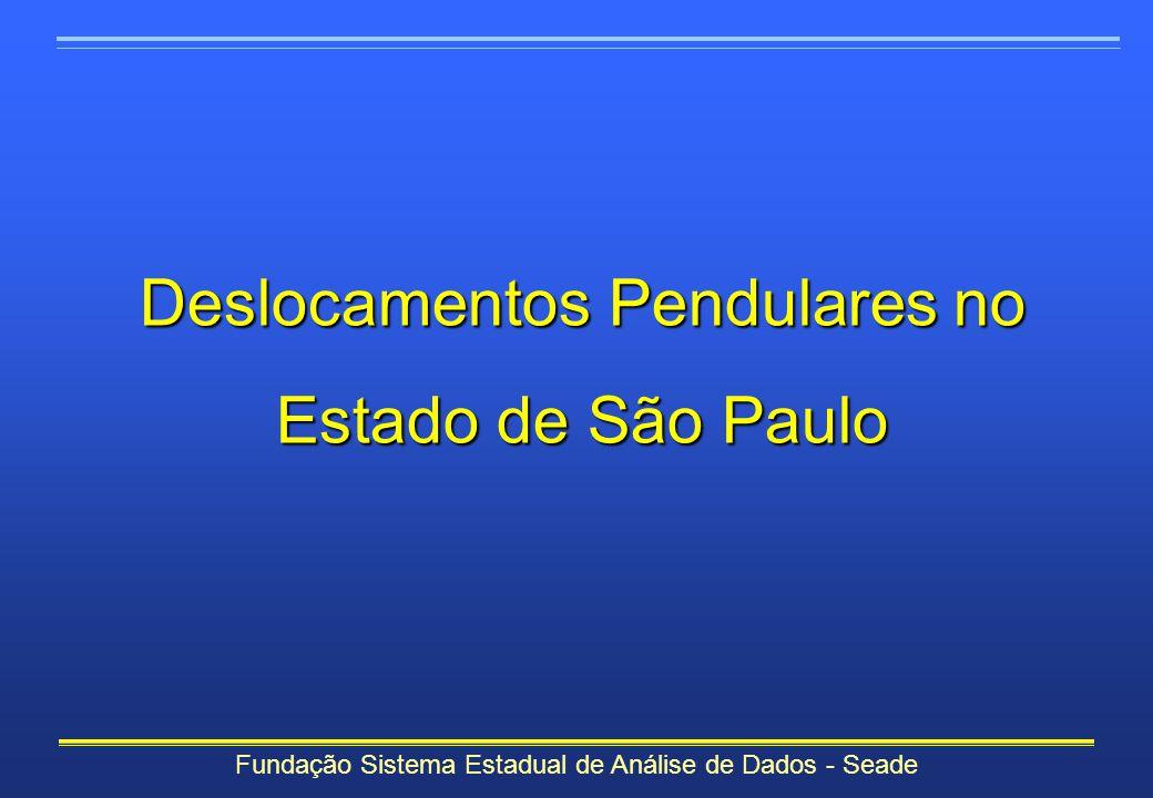 Deslocamentos Pendulares no Estado de São Paulo