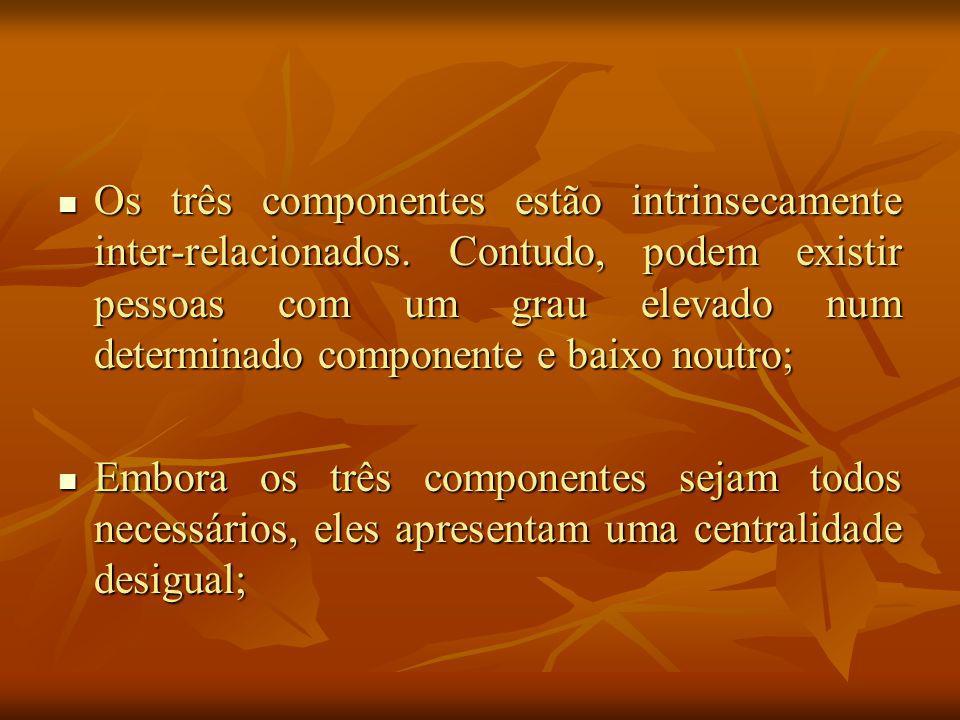 Os três componentes estão intrinsecamente inter-relacionados