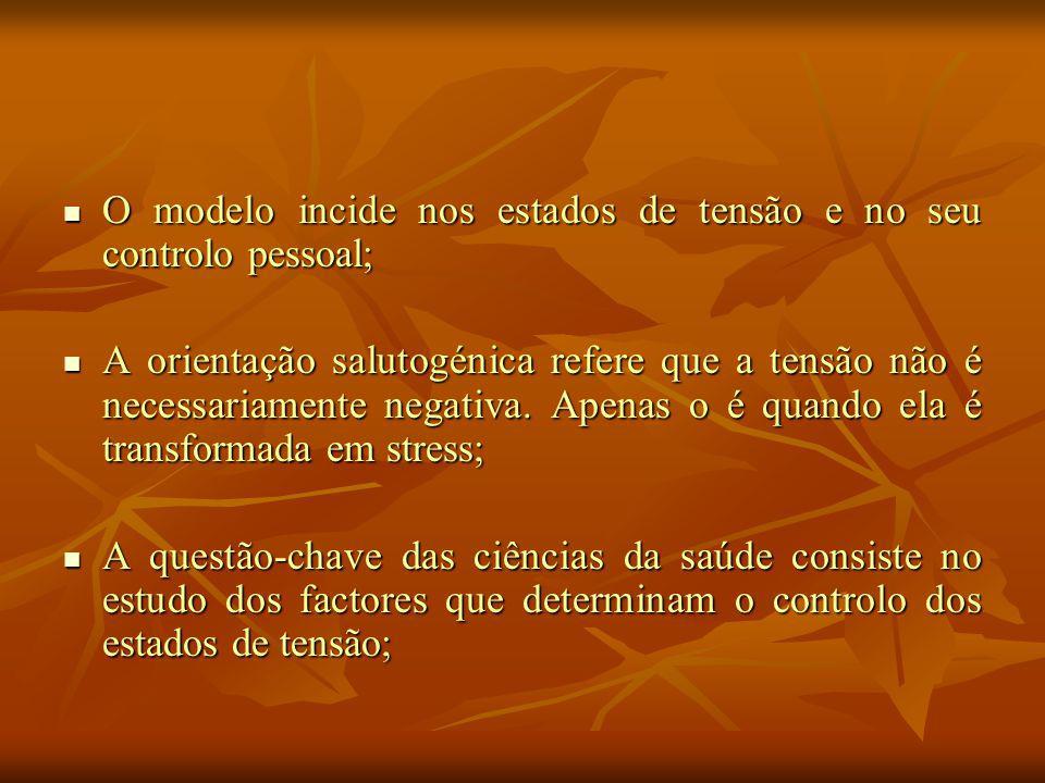 O modelo incide nos estados de tensão e no seu controlo pessoal;