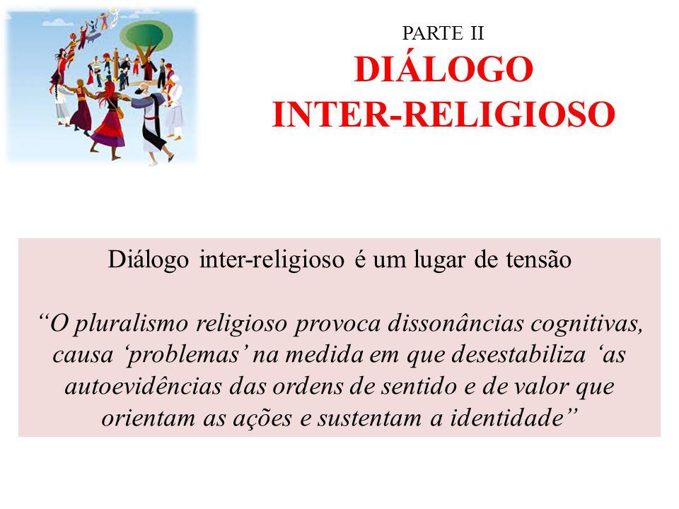 PARTE II DIÁLOGO INTER-RELIGIOSO