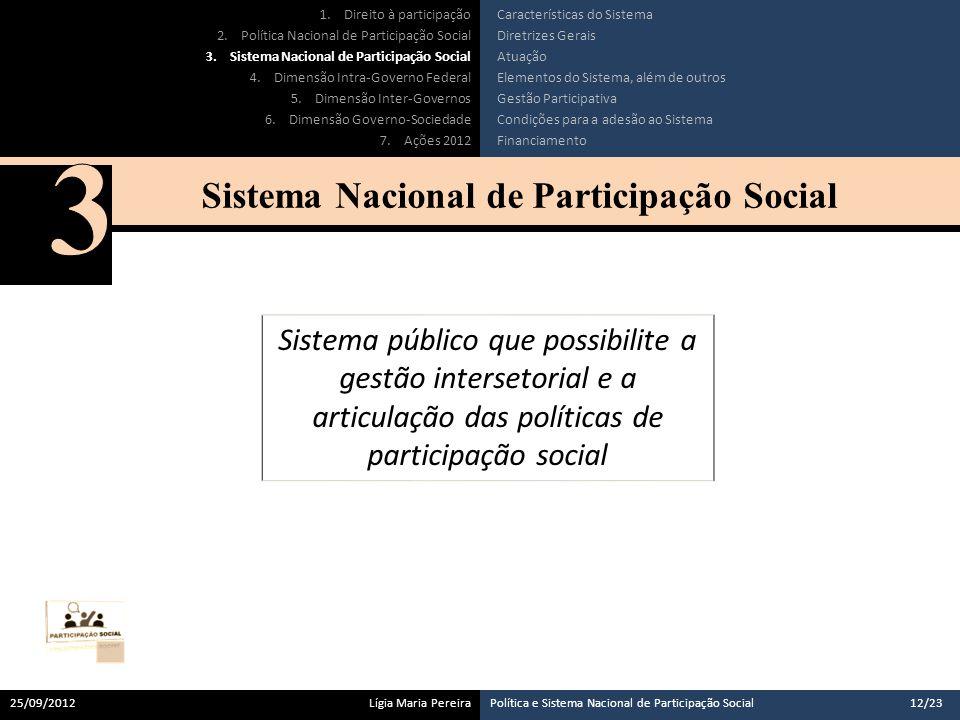 Sistema Nacional de Participação Social