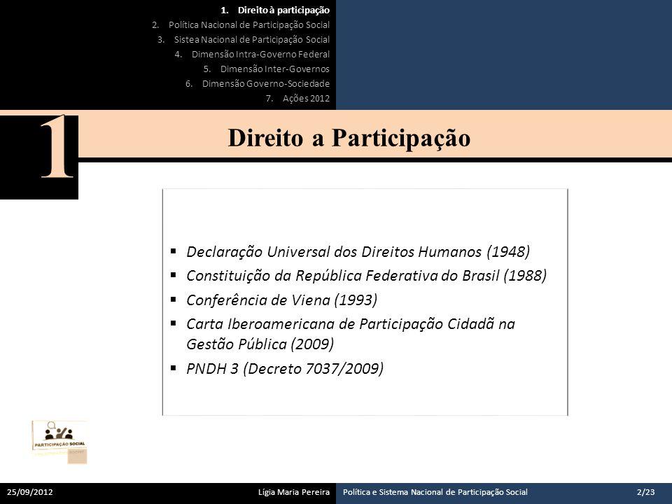 Direito a Participação