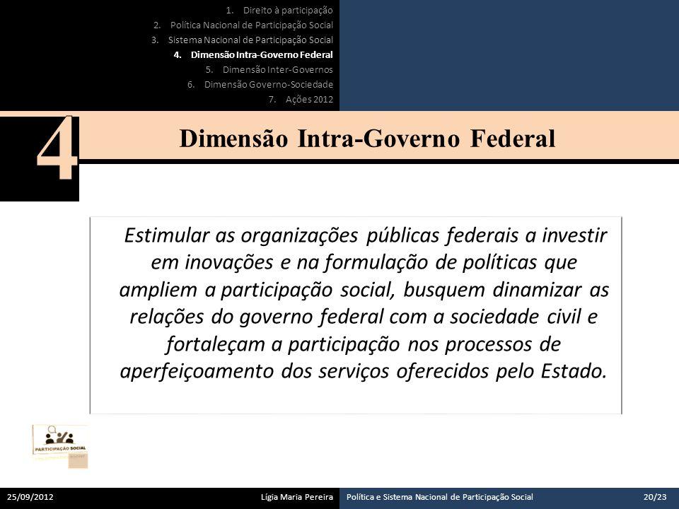 Dimensão Intra-Governo Federal