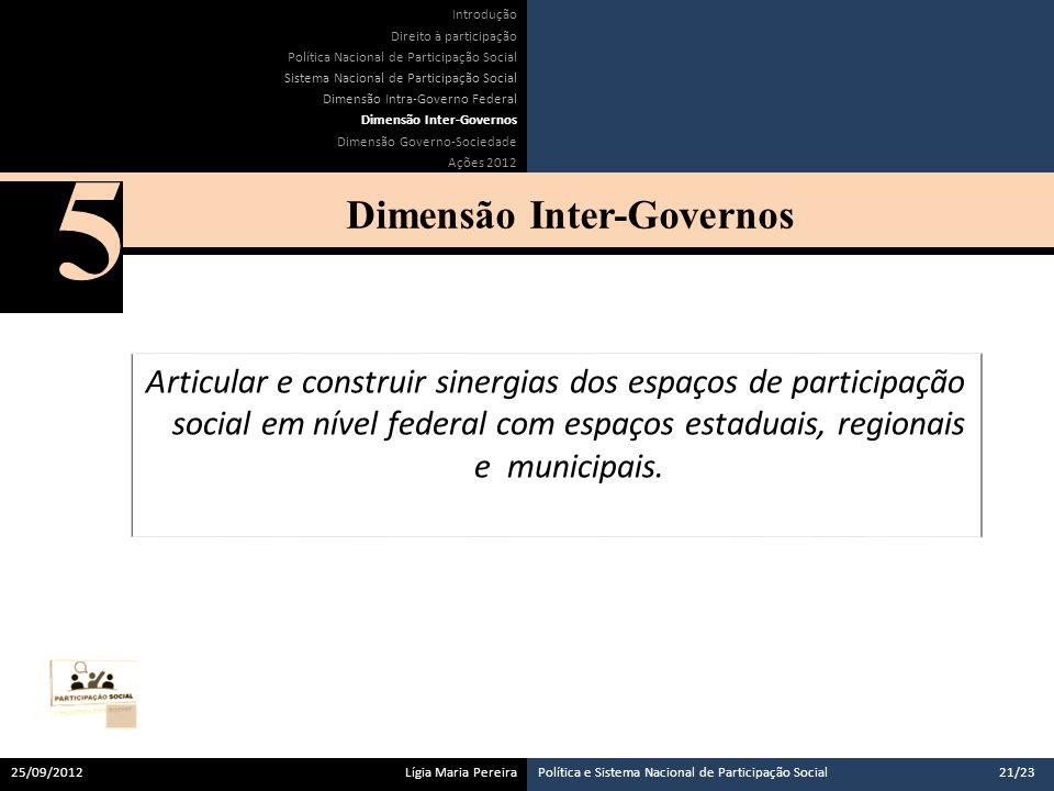 Dimensão Inter-Governos