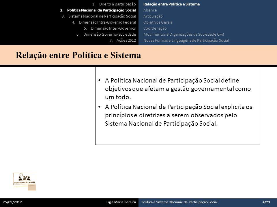 Relação entre Política e Sistema