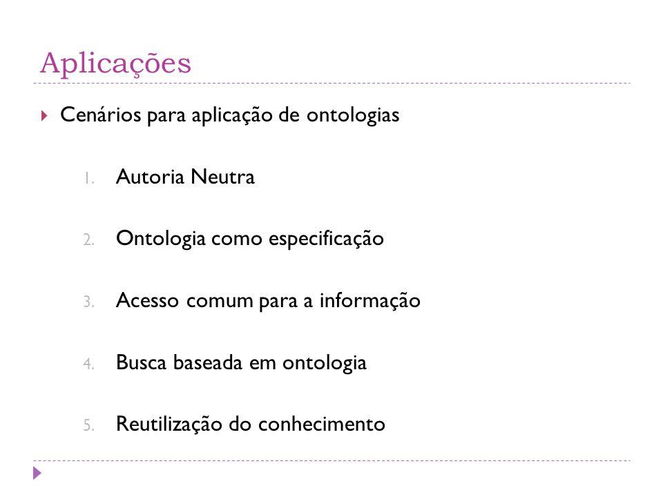 Aplicações Cenários para aplicação de ontologias Autoria Neutra