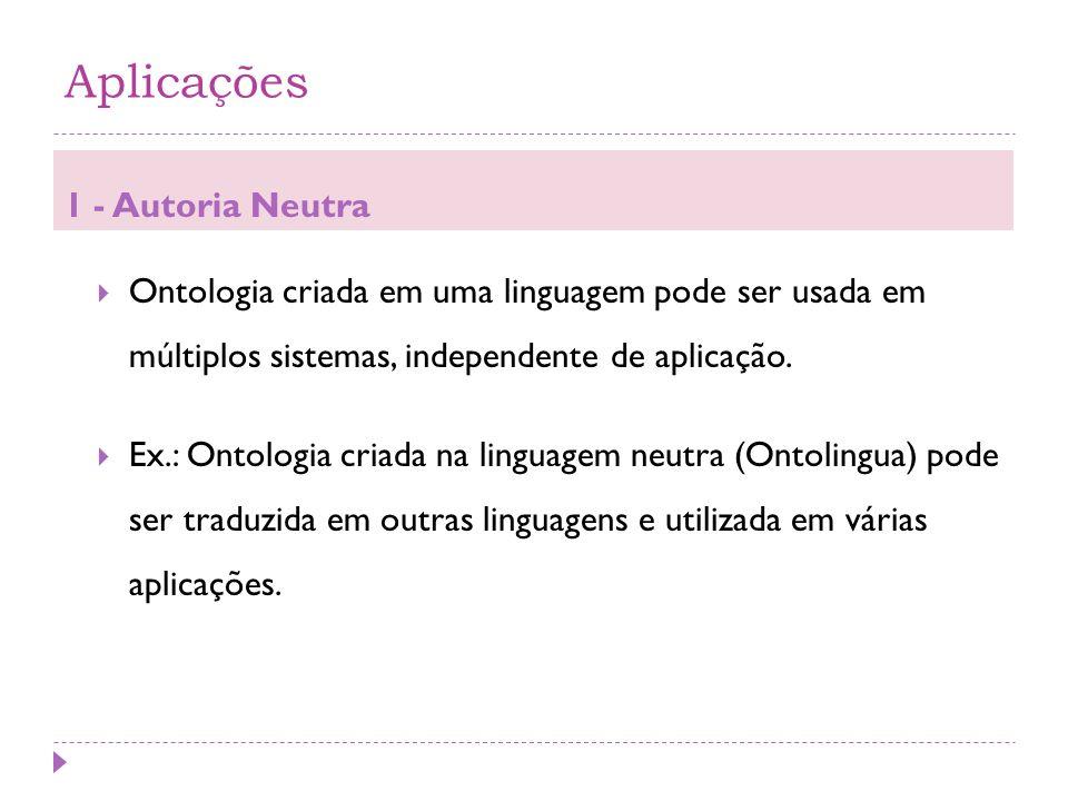 Aplicações 1 - Autoria Neutra