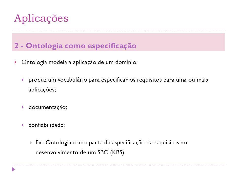 Aplicações 2 - Ontologia como especificação