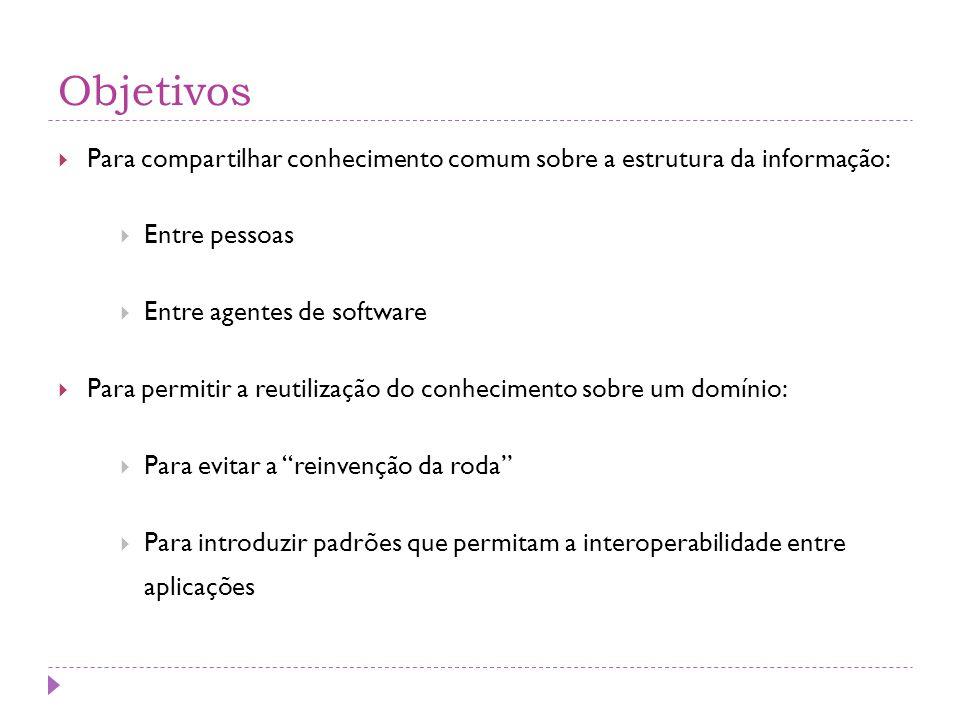 Objetivos Para compartilhar conhecimento comum sobre a estrutura da informação: Entre pessoas. Entre agentes de software.