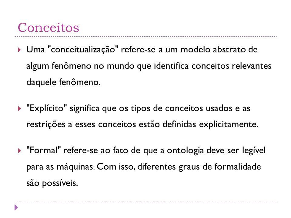 Conceitos Uma conceitualização refere-se a um modelo abstrato de algum fenômeno no mundo que identifica conceitos relevantes daquele fenômeno.