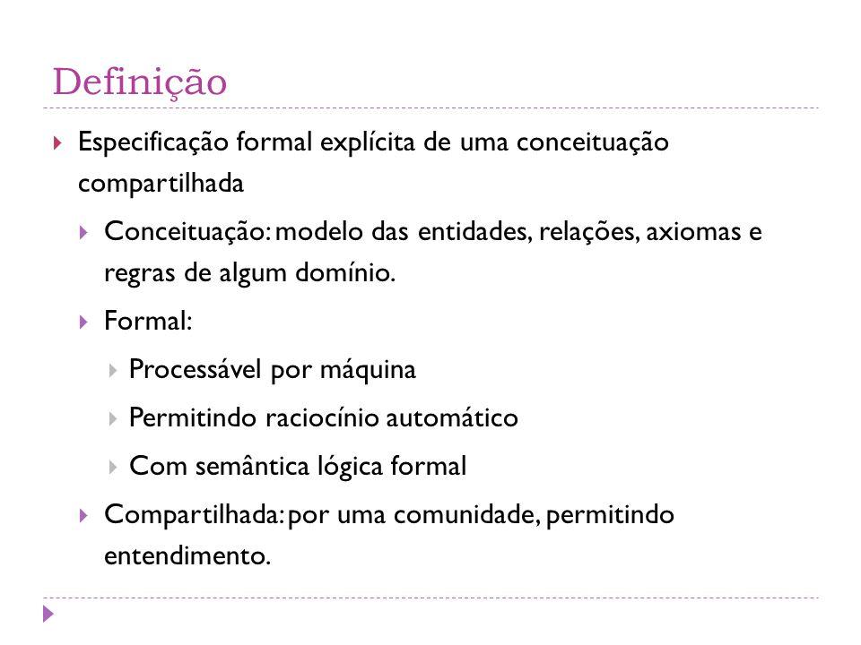 Definição Especificação formal explícita de uma conceituação compartilhada.