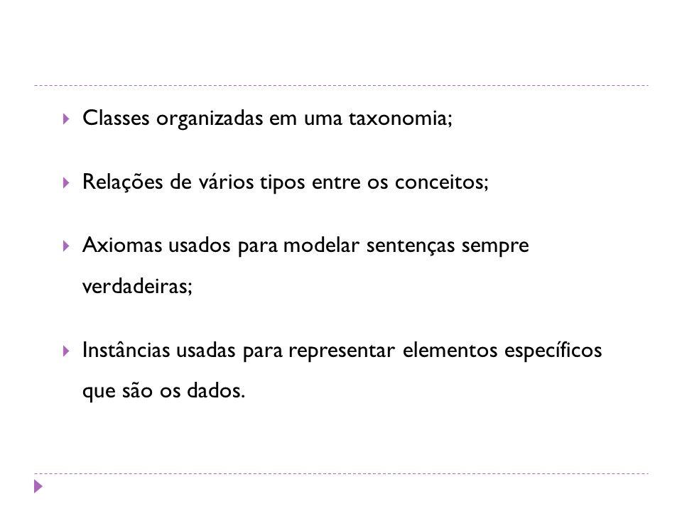 Classes organizadas em uma taxonomia;