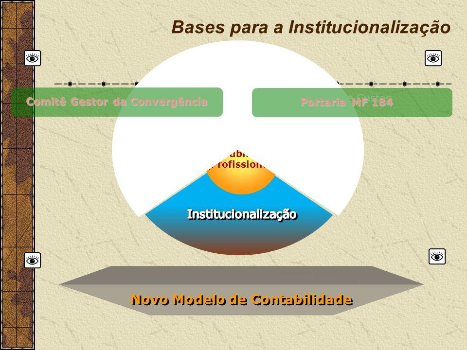 Bases para a Institucionalização