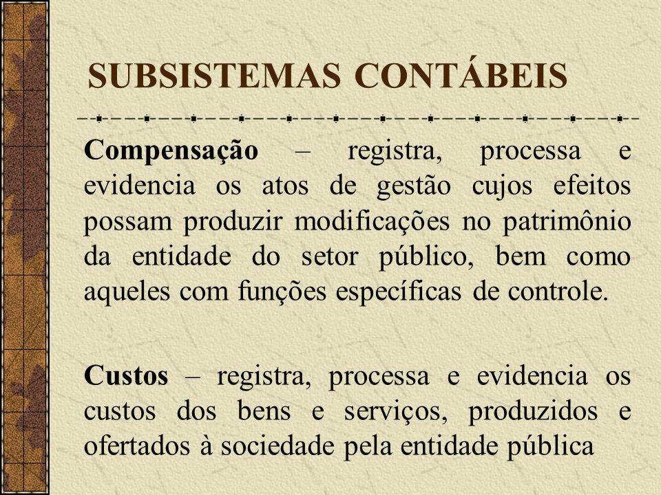 SUBSISTEMAS CONTÁBEIS
