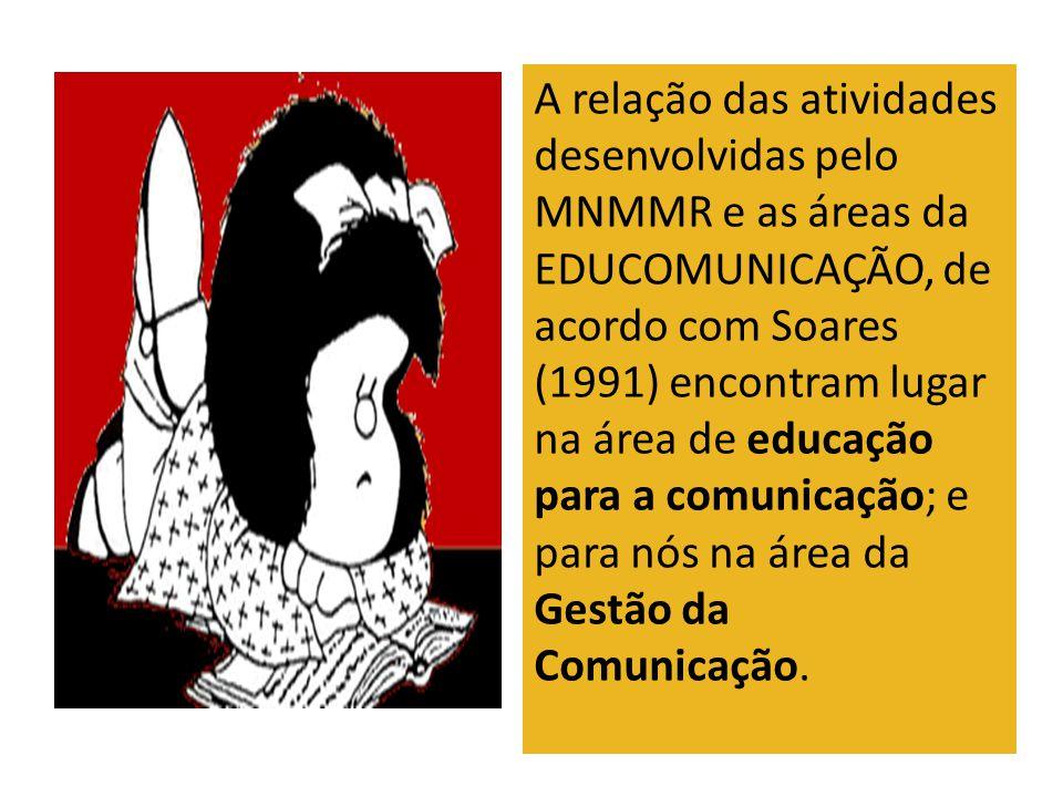 A relação das atividades desenvolvidas pelo MNMMR e as áreas da EDUCOMUNICAÇÃO, de acordo com Soares (1991) encontram lugar na área de educação para a comunicação; e para nós na área da Gestão da Comunicação.