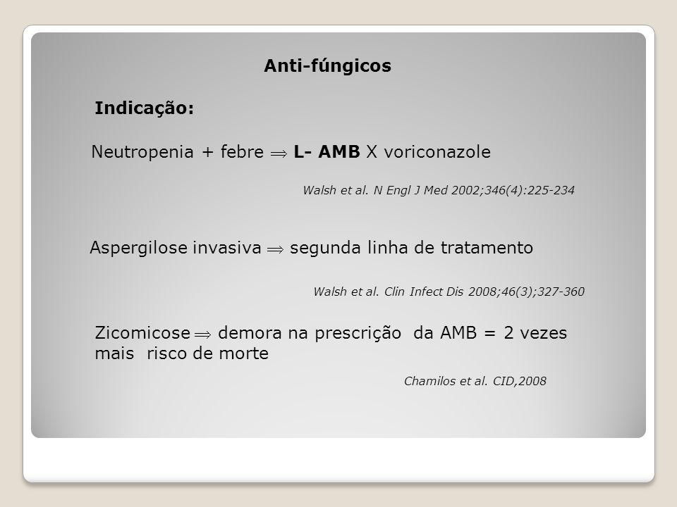 Neutropenia + febre  L- AMB X voriconazole