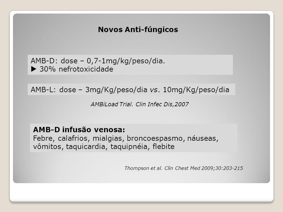 AMB-D: dose – 0,7-1mg/kg/peso/dia.  30% nefrotoxicidade