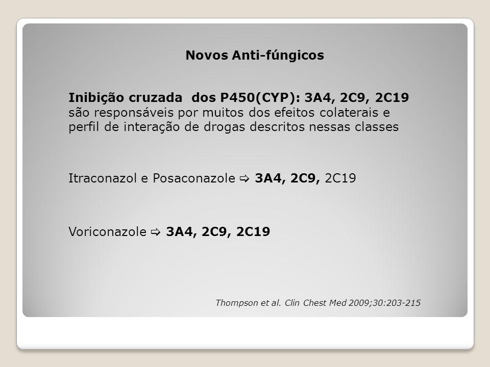 Itraconazol e Posaconazole  3A4, 2C9, 2C19
