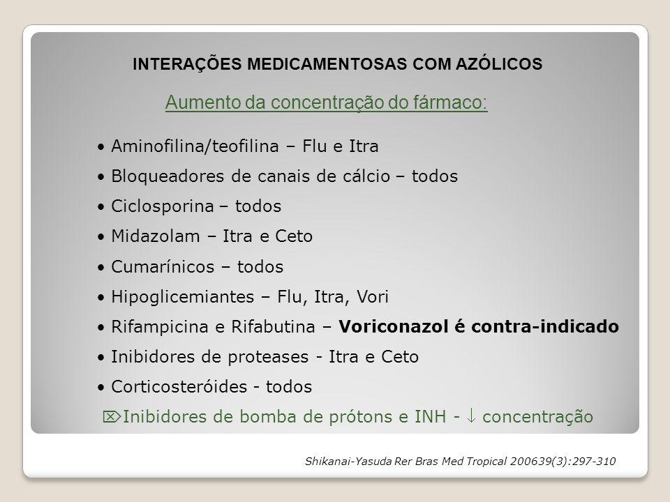 INTERAÇÕES MEDICAMENTOSAS COM AZÓLICOS