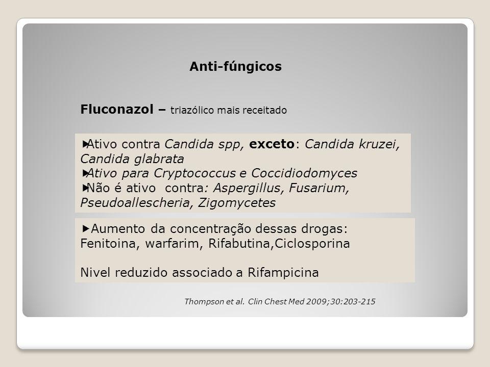 Fluconazol – triazólico mais receitado