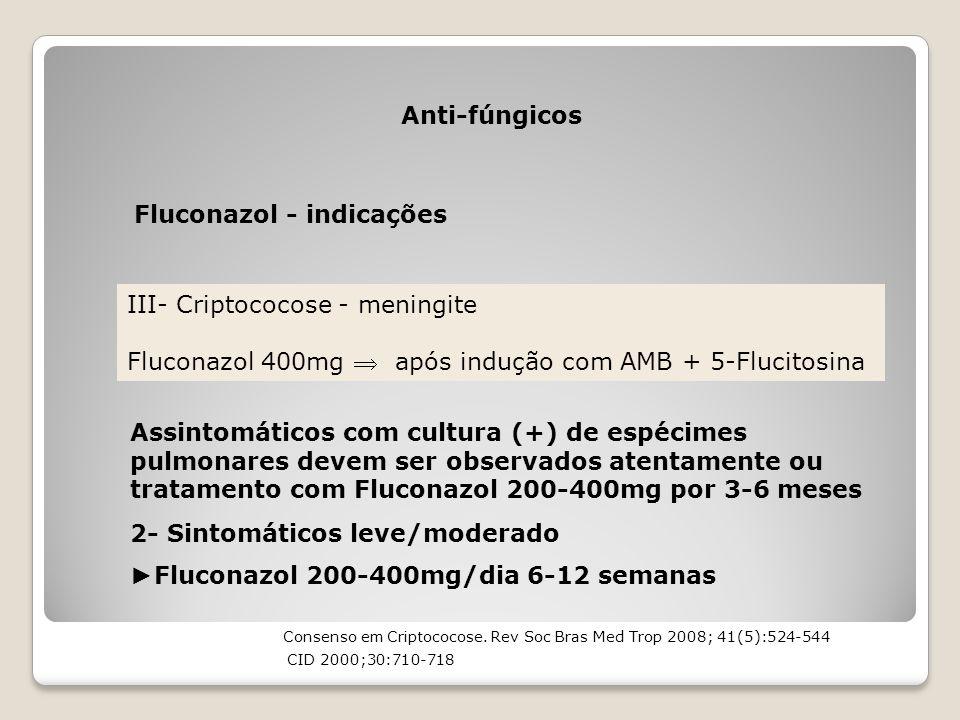Fluconazol - indicações